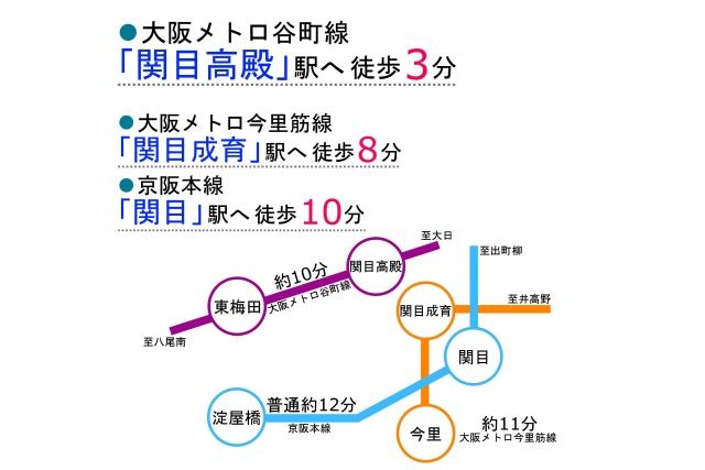 高殿路線図