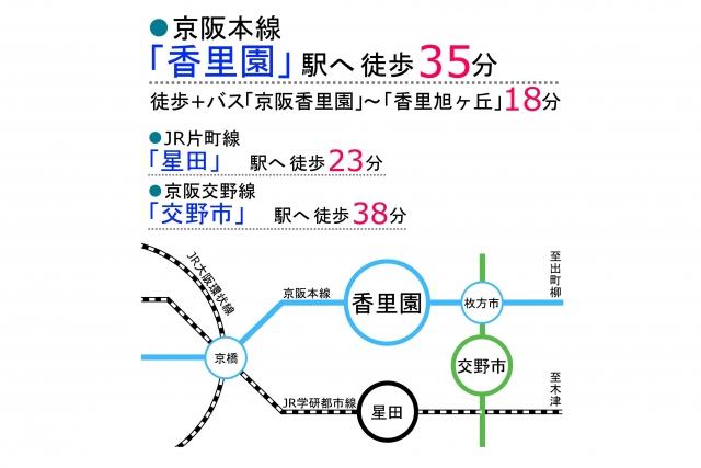 東香里路線図