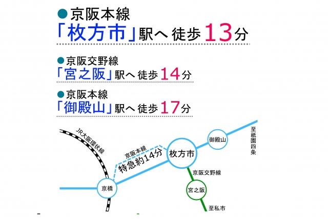 禁野本町路線図
