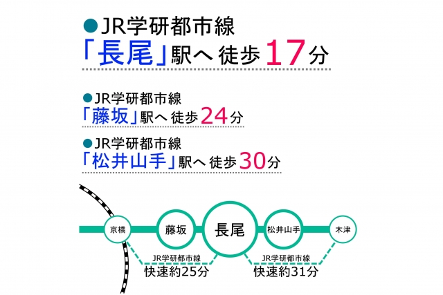 長尾台路線図
