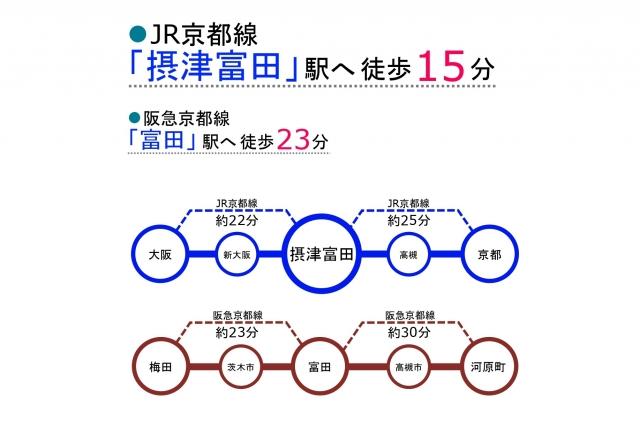 宮田町路線図